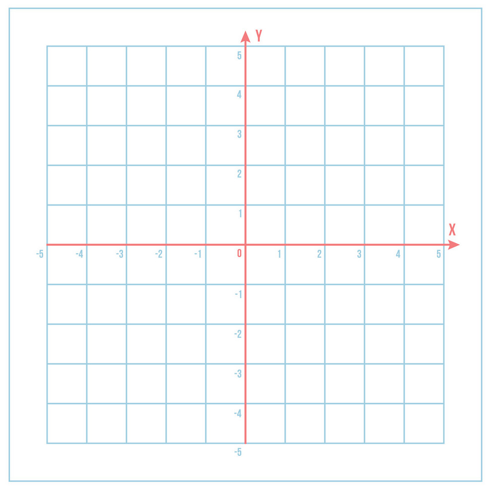 Coordinate Graph Paper with Axis